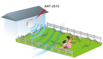 http://www.draytek.com/.upload/image/Applications%20Figure/wireless/ANT-2309-2.jpg