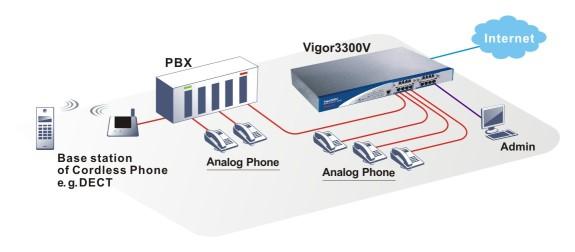 DRAYTEK VIGOR3300 VIGOR3300V WINDOWS 8 X64 DRIVER