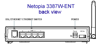 Netopia 3387W-ENT 